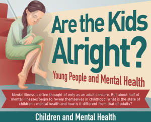 Are the Kids Alright  Young People and Mental Health